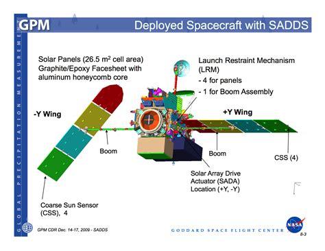 diagram of the gpm solar array assembly precipitation
