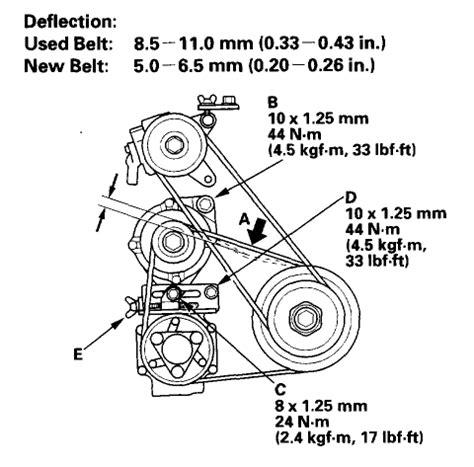 Mounting Kanan Crv 2 2002 2006 Kw Berkualitas honda odyssey power steering diagram honda odyssey serpentine belt diagram elsavadorla