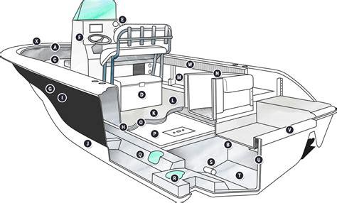 sea fox boat parts sea fox wiring diagram 22 wiring diagram images wiring