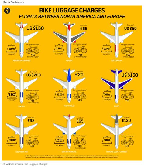 how much to fly a how much does it cost to fly with your bike charges by airline ver cc