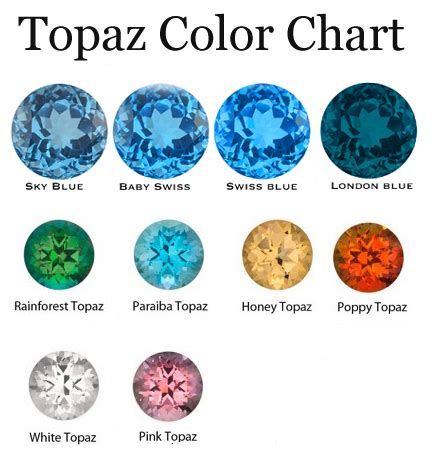 topaz colors mystic topaz at best affordable prices
