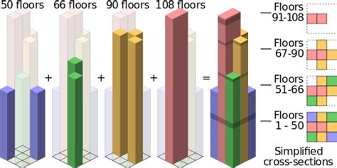 Bank Of China Tower Floor Plan by Sears Tower The Tallest Building In Western Hemisphere