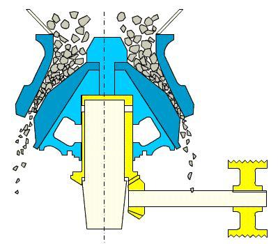 design for manufacturing adalah trituradora de cono symons trituradoras de conicas symons