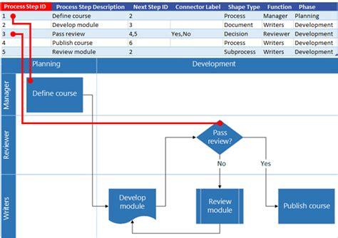 flowchart excel create a data visualizer diagram visio pro for office 365