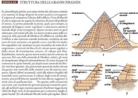interno piramide egizia scienza egizia tecnologia in quot storia della scienza quot