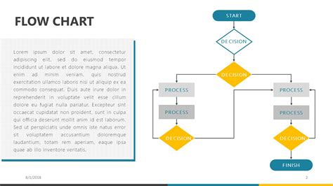 flowchart templates for powerpoint free flow chart free powerpoint template