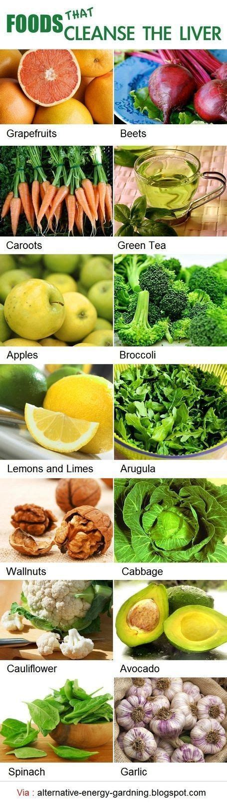 Healthy Liver Detox by Detox Smoothie Health Shape And Your