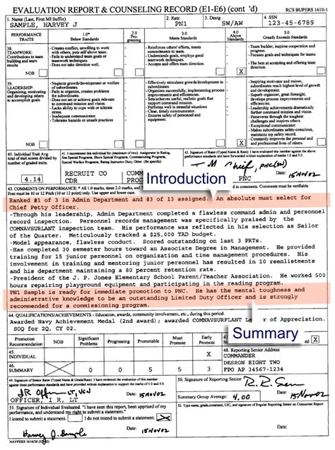 Navy Evaluation Correction Letter Image Gallery Navy Eval Exles