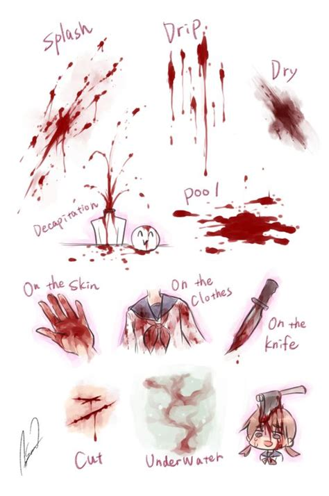 Drawing Blood by Uhhhh Never Mind Tutorial Drawings