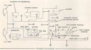 allis b electrical schematic yesterday s tractors