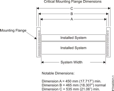 Rack Mount Dimensions by Rack Installation Specifications For Racks Not Purchased