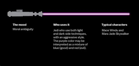 what do the different lightsaber colors 11 wars lightsaber colors and what they represent