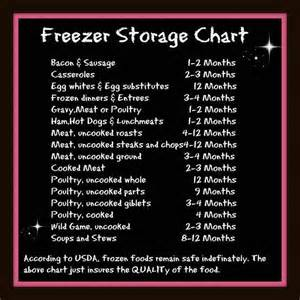 Frozen Shelf Usda by 17 Best Images About Food Knowledge On Kitchen