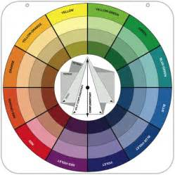 benjamin color wheel imitates home painting trends handymanconnect