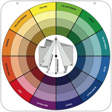 choose paint color wheel choosing paints canarian weekly tenerife houses images