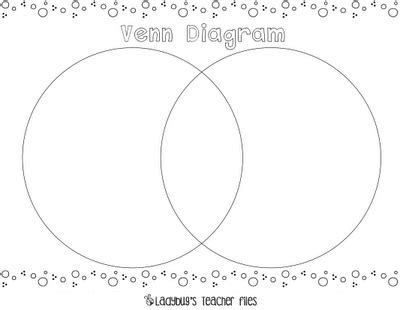 venn diagram lesson plan venn diagram lesson plans venn diagrams