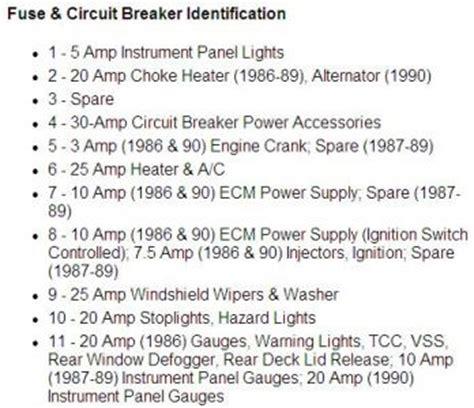 1989 Chevy Caprice Fuse Box Interior Problem 1989 Chevy