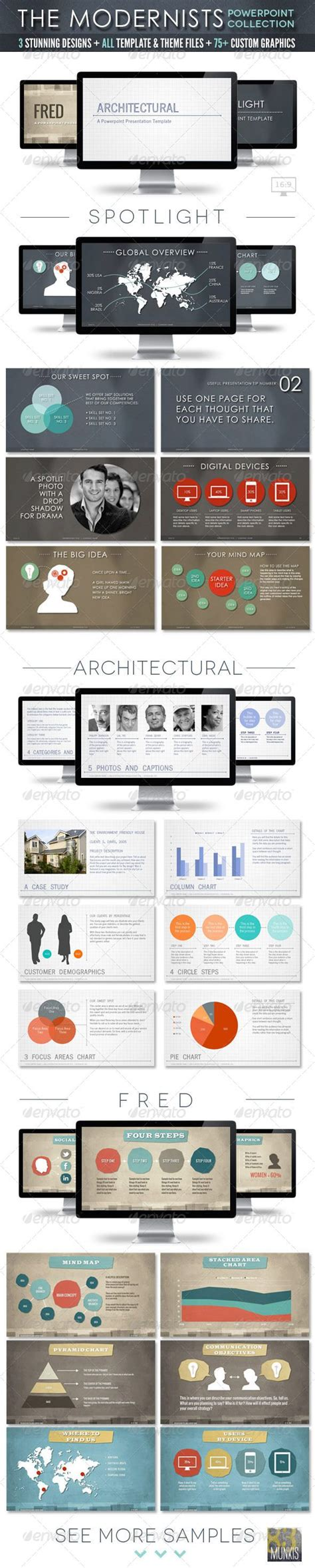 themes for multimedia presentation the modernists collection powerpoint templates