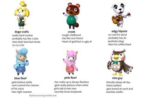 Animal Crossing Meme - acnl memes tumblr