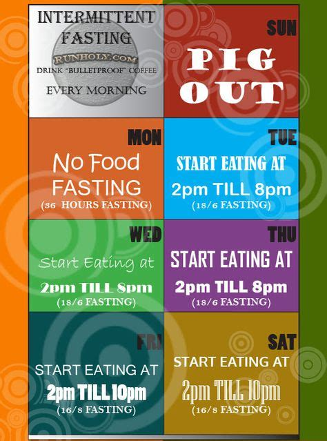 Best Intermittent Fasting And Detox Programs by Intermittent Fasting Weight Loss Schedule If