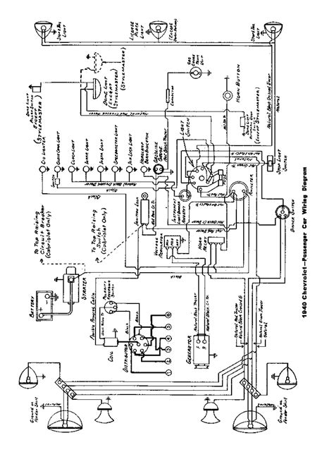 painless wiring diagram chevy wiring diagrams at painless diagram agnitum me