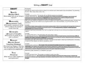 Goal Essay Exles by Goal Exles Writing A Smart Goal Education School Reading Resources And