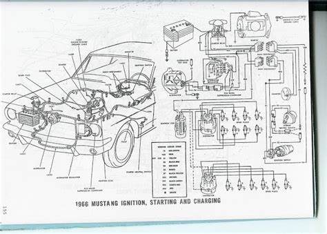 1966 mustang wiring color code wiring diagrams wiring