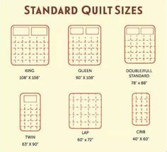 Measurements For Baby Quilt by 1000 Ideas About Quilt Size Charts On Quilt
