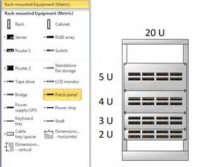 a patch panel that can be 1u too bvisual for people