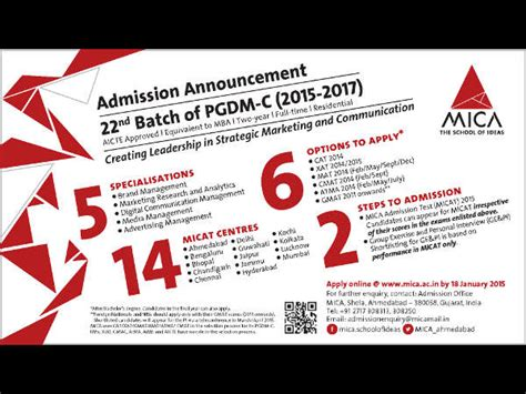 Mica Mba Entrance by Mica Invites Application For Its Flagship Pgdm C For 2015
