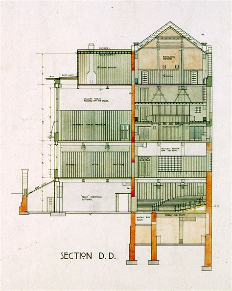 art section charles rennie mackintosh gsa archives and collections