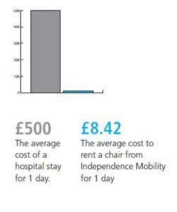 rent a chair scheme