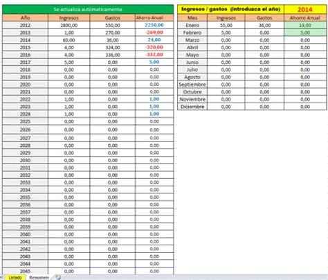 hoja de ingresos y gastos plantilla libro excel para control de gastos e ingresos