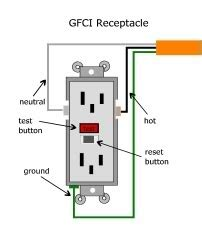Kitchen Outlet Circuit Breaker Nec Kitchen Wiring Diagram Get Free Image About Wiring