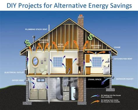 diy energy saving projects diy projects for alternative energy savings altenergymag