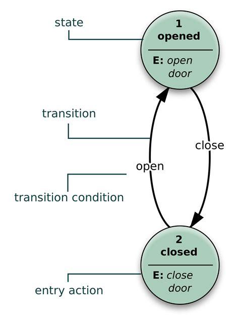 arduino wiring diagram creator printrbot wiring diagram