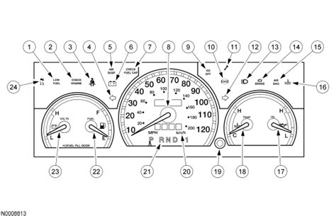ford fusion wrench light meaning what does the wrench light mean on ford f250 2005 html
