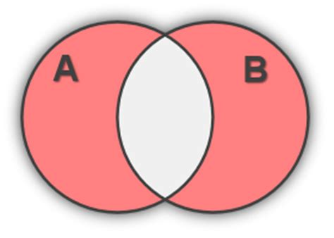 venn diagram universal set venn diagrams xoax net tutorials
