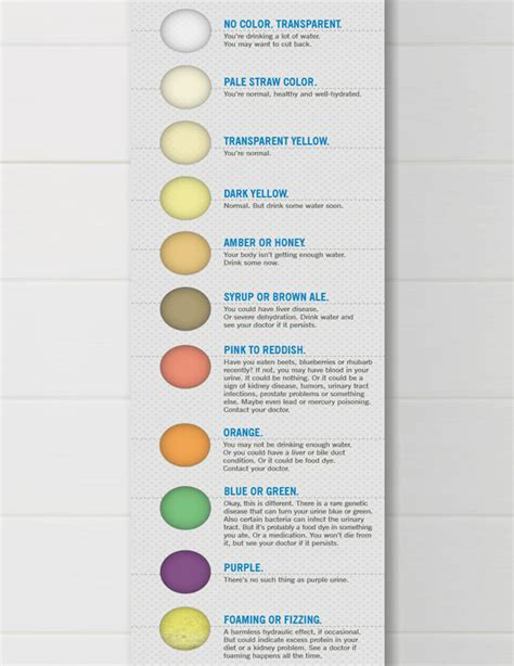 colors and meanings urine colors and meanings pictures to pin on pinterest