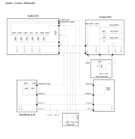 kia picanto wiring schematic efcaviation