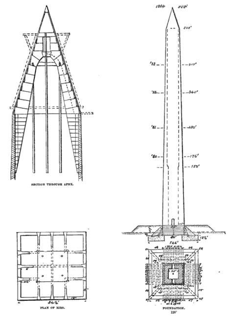 American Floor Plans by File Washington Monument 1885 Png Wikimedia Commons