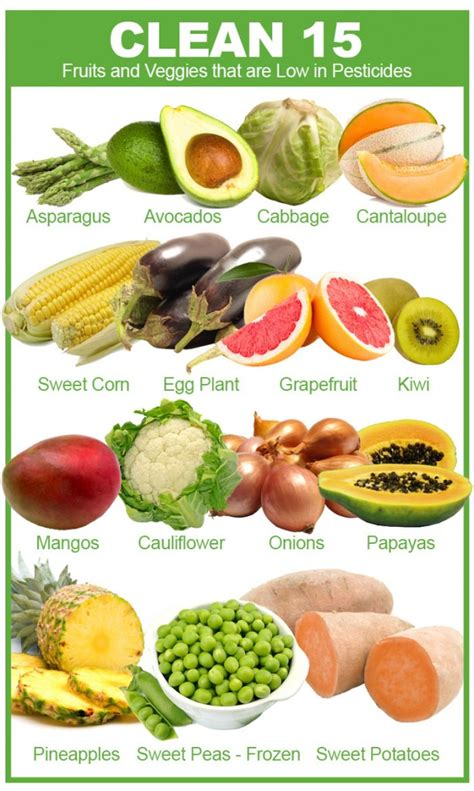 foods that kill dht in the body foods that reduce androgens 28 images how being acidic