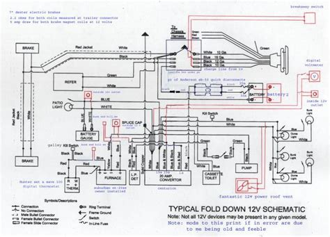 electrical schmatic coleman tent trailers trailer wiring diagram tent