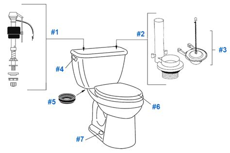 Crane Plumbing Supply by Repair Replacement Parts For Crane Bigfoot Toilets