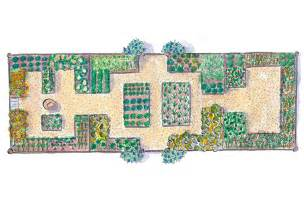 Garden Plot Layout Raised Bed Gardening Plans Kitchen Garden Plan And Plant List