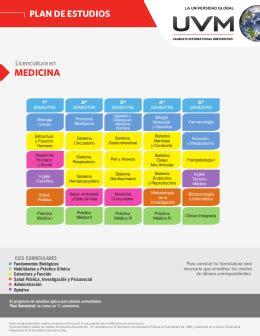 Mba Uvm Plan De Estudios by Prep 193 Rate Y Estudia La Licenciatura En Medicina Uvm