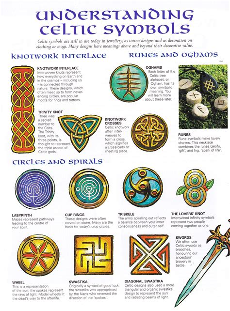pattern of living meaning celtic symbols and what they mean great for helping to