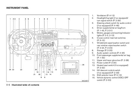 service manual 2005 nissan pathfinder brake fuse manual nissan frontier fog light relay 2006 nissan pathfinder fuse box diagram 39 wiring diagram images wiring diagrams