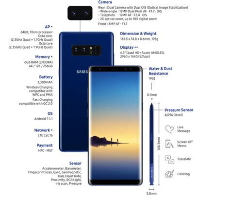 samsung galaxy note 8 specifications price and other details launched with 6gb ram punjabi droll