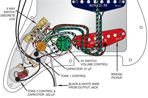 the best design for a fender stratocaster wiring elsavadorla